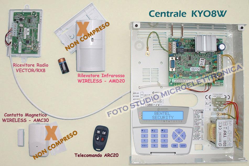 Schema Collegamento Antifurto Filare : Allarme wireless bentel kit sicurezza casa senza fili